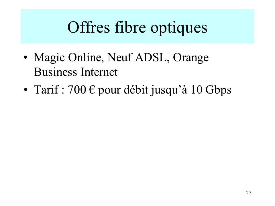 Offres fibre optiques Magic Online, Neuf ADSL, Orange Business Internet Tarif : 700 pour débit jusquà 10 Gbps 75