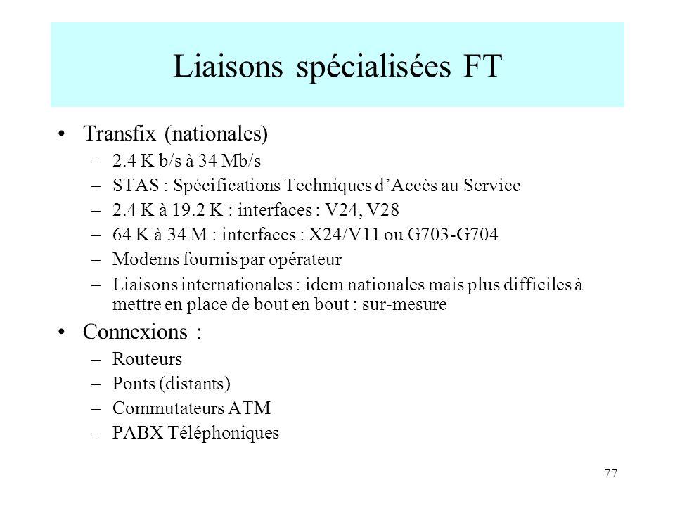 77 Liaisons spécialisées FT Transfix (nationales) –2.4 K b/s à 34 Mb/s –STAS : Spécifications Techniques dAccès au Service –2.4 K à 19.2 K : interface