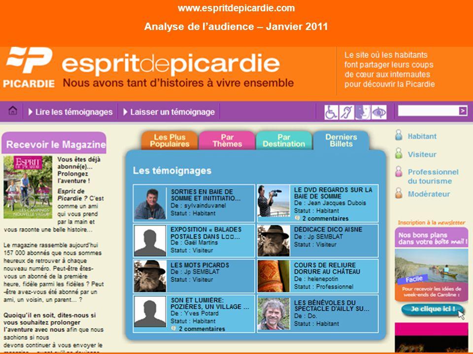 www.espritdepicardie.com Analyse de laudience – Janvier 2011