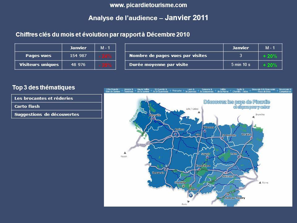 Janvier M - 1 Pages vues154 987 - 24% Visiteurs uniques48 976 - 38% www.