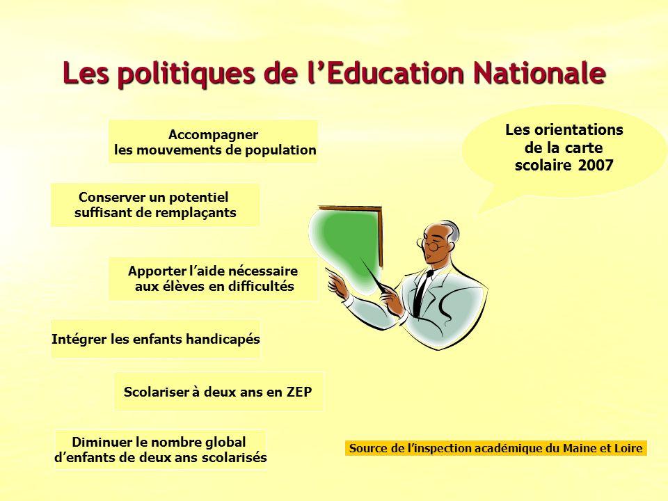 Les politiques de lEducation Nationale Accompagner les mouvements de population Conserver un potentiel suffisant de remplaçants Intégrer les enfants h