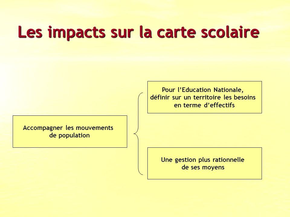 Les impacts sur la carte scolaire Accompagner les mouvements de population Une gestion plus rationnelle de ses moyens Pour lEducation Nationale, défin