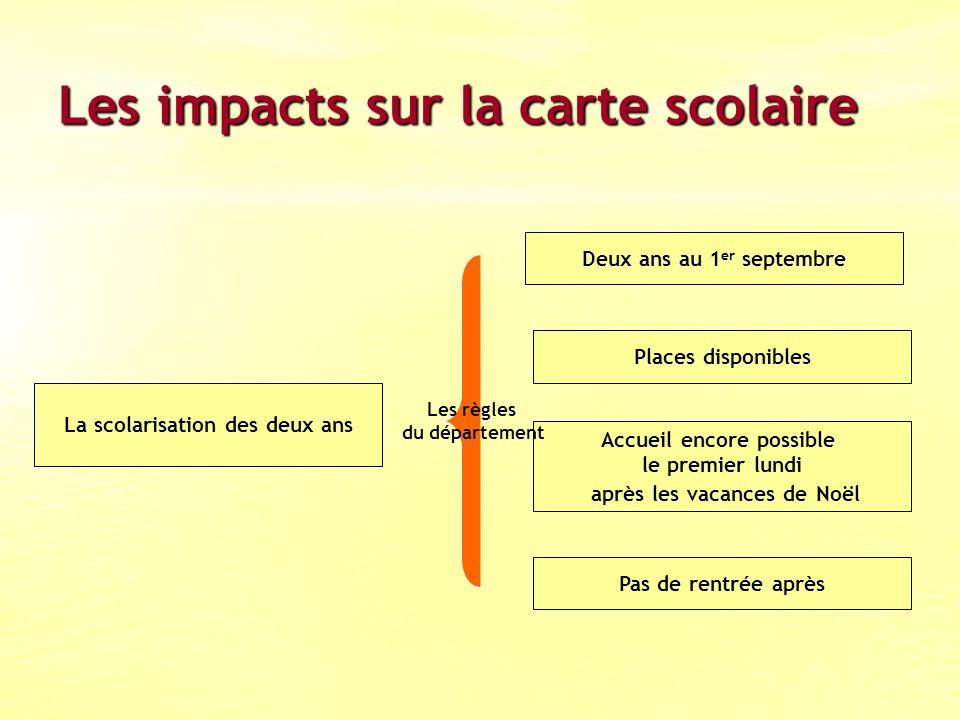 Les impacts sur la carte scolaire La scolarisation des deux ans Deux ans au 1 er septembre Places disponibles Accueil encore possible le premier lundi