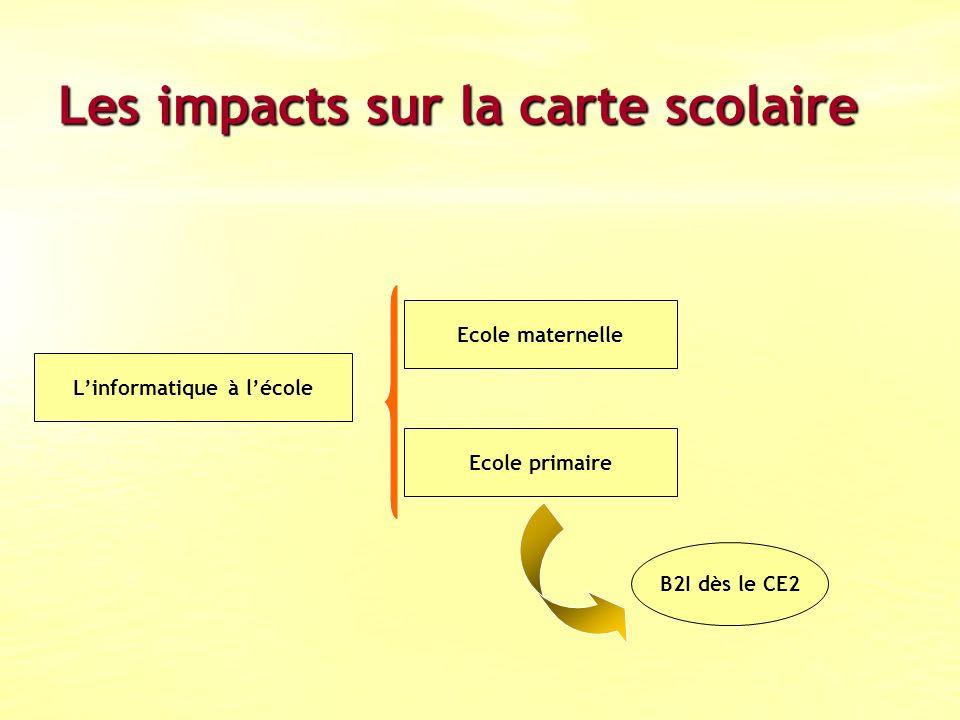 Les impacts sur la carte scolaire Linformatique à lécole Ecole maternelle Ecole primaire B2I dès le CE2