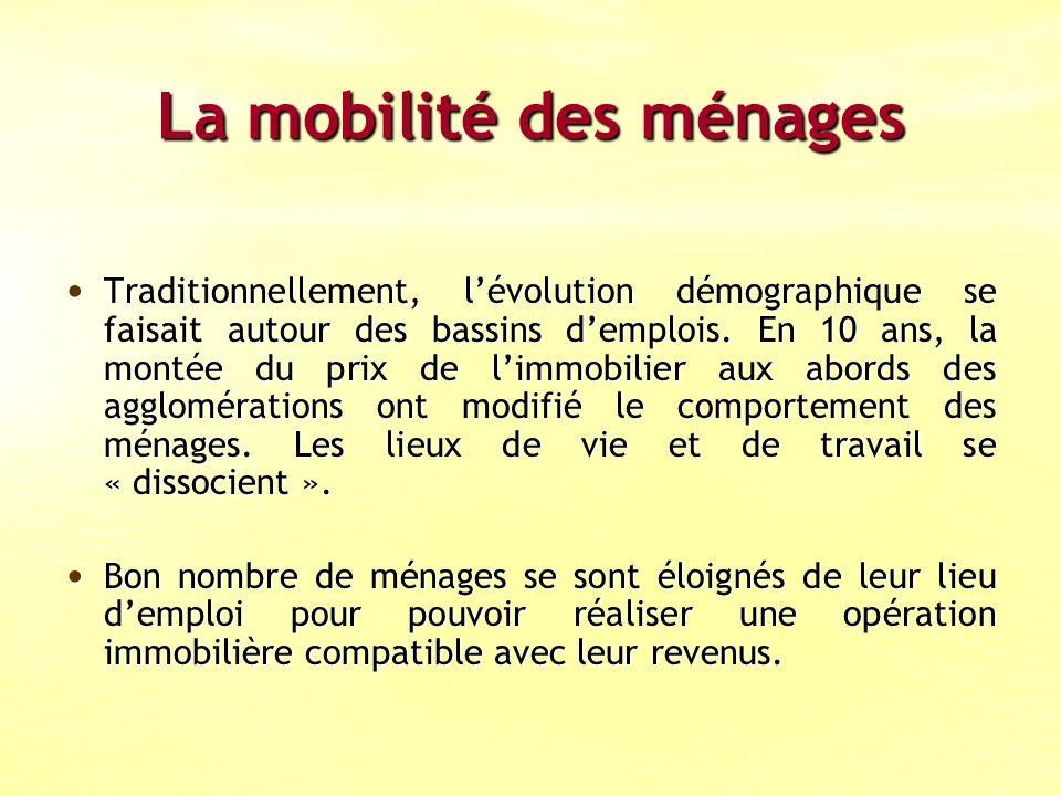 La mobilité des ménages Traditionnellement, lévolution démographique se faisait autour des bassins demplois. En 10 ans, la montée du prix de limmobili
