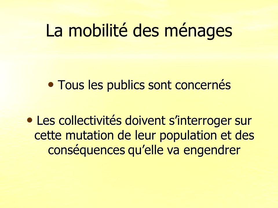 La mobilité des ménages Tous les publics sont concernés Tous les publics sont concernés Les collectivités doivent sinterroger sur cette mutation de leur population et des conséquences quelle va engendrer Les collectivités doivent sinterroger sur cette mutation de leur population et des conséquences quelle va engendrer