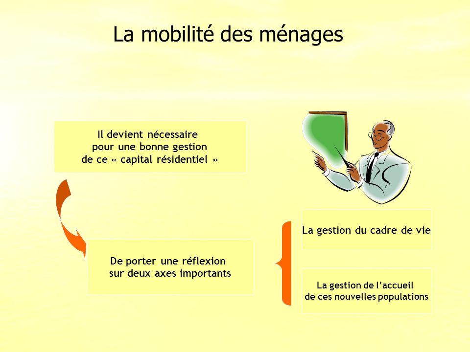 La mobilité des ménages Il devient nécessaire pour une bonne gestion de ce « capital résidentiel » De porter une réflexion sur deux axes importants La