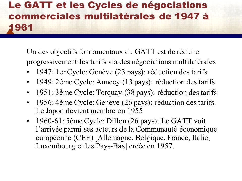 Le GATT et les Cycles de négociations commerciales multilatérales: Le Cycle de Kennedy Le sixième cycle, le cycle Kennedy de 1964-1967 avec 62 pays participants, aboutit à de grandes réductions de tarifs sur les produits industriels (35%).