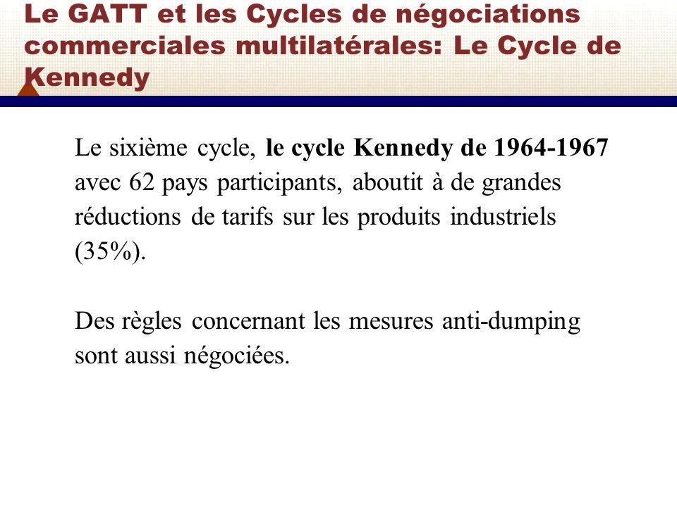 Le GATT et les Cycles de négociations commerciales multilatérales: Le Cycle de Tokyo Le Cycle de Tokyo de 1973 à 1979, avec 102 pays participants, a également réduit les tarifs (droits de douane) dun tiers (34%), ce qui a ramené à 4,7 pour cent la moyenne des tarifs sur les produits industriels.