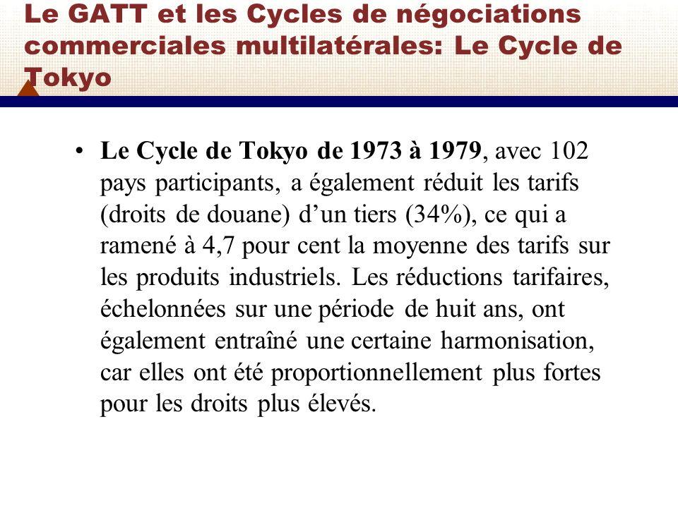 Le GATT et les Cycles de négociations commerciales multilatérales: Le Cycle de Tokyo (2) Il na pas permis de résoudre les problèmes fondamentaux affectant le commerce des produits agricoles, ni de conclure un accord modifié sur les sauvegardes (mesures durgence concernant limportation).