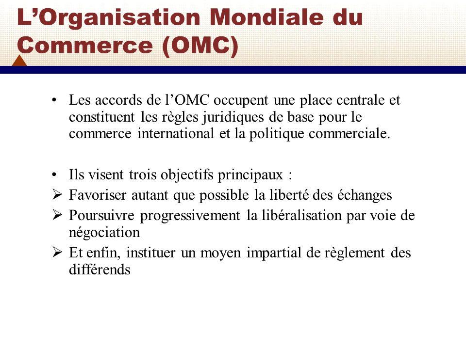 LOMC: ses membres LOMC regroupe 152 pays membres au 16 mai 2008 représentant plus de 90% du commerce mondial.