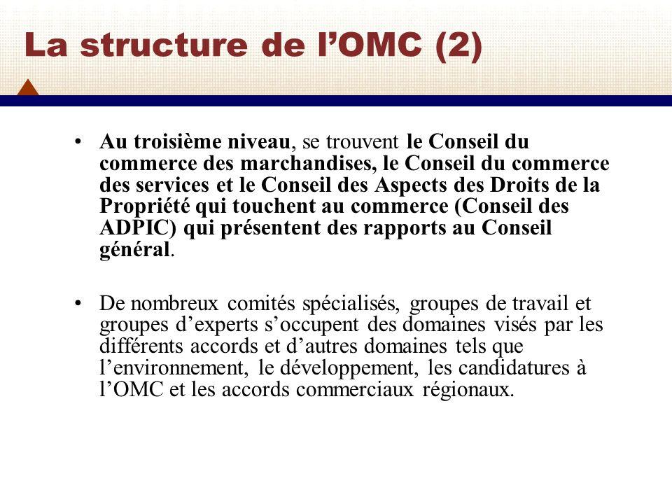 La structure de lOMC (3) Six autres organes relèvent du Conseil général.