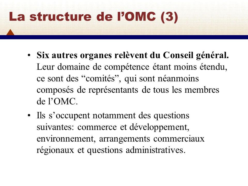 La structure de lOMC (4) Au quatrième niveau, se trouvent les organes subsidiaires de chacun des conseils de niveau supérieur.