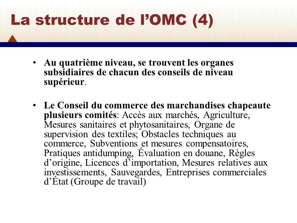 La structure de lOMC (5) Les organes subsidiaires du Conseil du commerce des services s occupent des services financiers, de la réglementation intérieure, des règles de l AGCS et des engagements spécifiques.