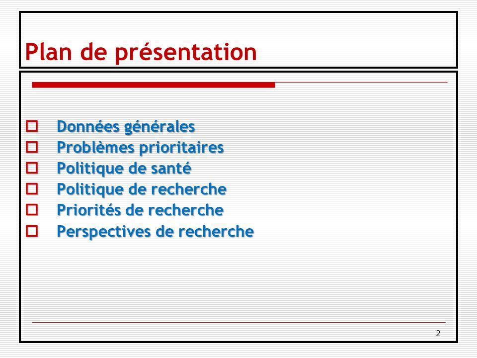 2 Plan de présentation Données générales Données générales Problèmes prioritaires Problèmes prioritaires Politique de santé Politique de santé Politique de recherche Politique de recherche Priorités de recherche Priorités de recherche Perspectives de recherche Perspectives de recherche