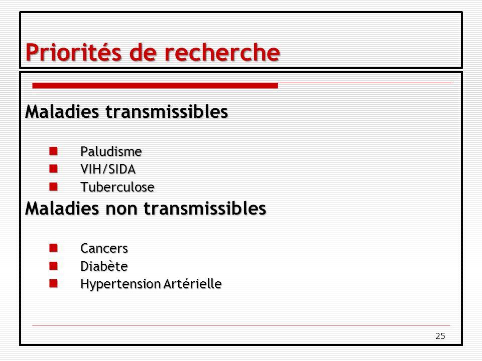 25 Priorités de recherche Maladies transmissibles Paludisme Paludisme VIH/SIDA VIH/SIDA Tuberculose Tuberculose Maladies non transmissibles Cancers Cancers Diabète Diabète Hypertension Artérielle Hypertension Artérielle