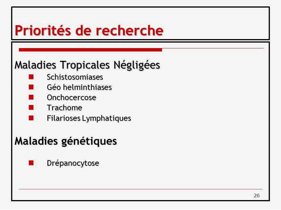 26 Priorités de recherche Maladies Tropicales Négligées Schistosomiases Schistosomiases Géo helminthiases Géo helminthiases Onchocercose Onchocercose Trachome Trachome Filarioses Lymphatiques Filarioses Lymphatiques Maladies génétiques Drépanocytose Drépanocytose