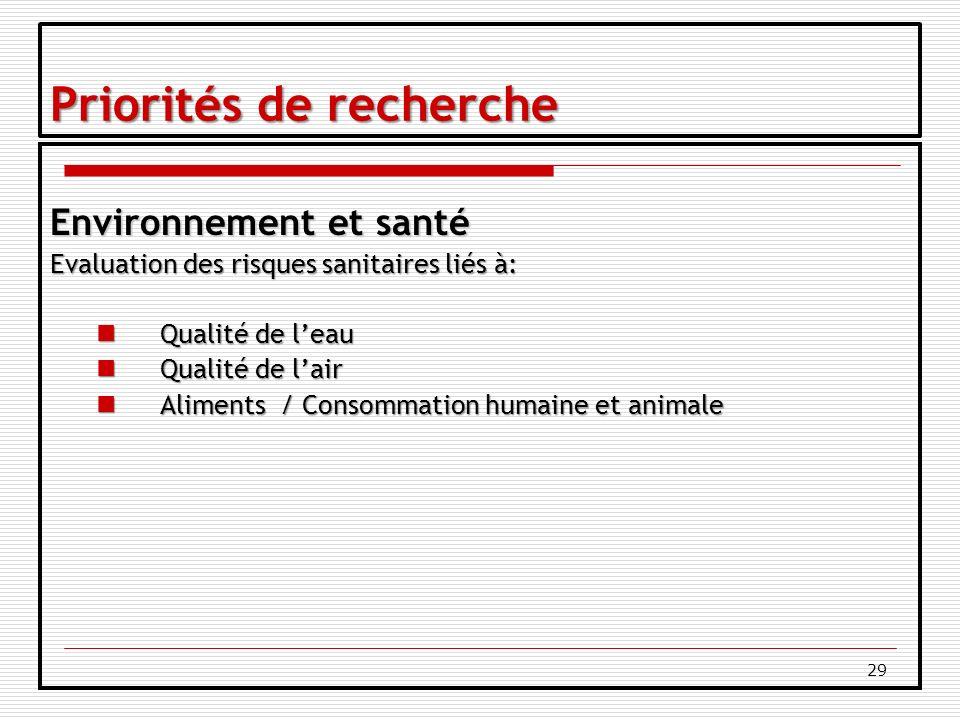29 Priorités de recherche Environnement et santé Evaluation des risques sanitaires liés à: Qualité de leau Qualité de leau Qualité de lair Qualité de lair Aliments / Consommation humaine et animale Aliments / Consommation humaine et animale