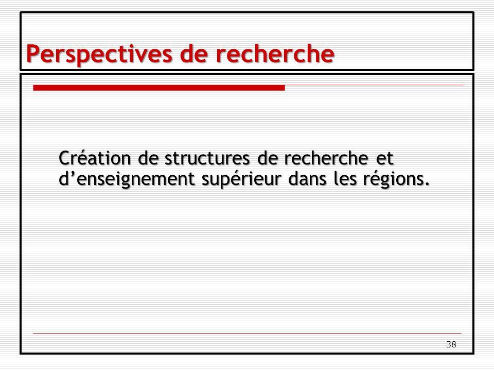 38 Perspectives de recherche Création de structures de recherche et denseignement supérieur dans les régions.