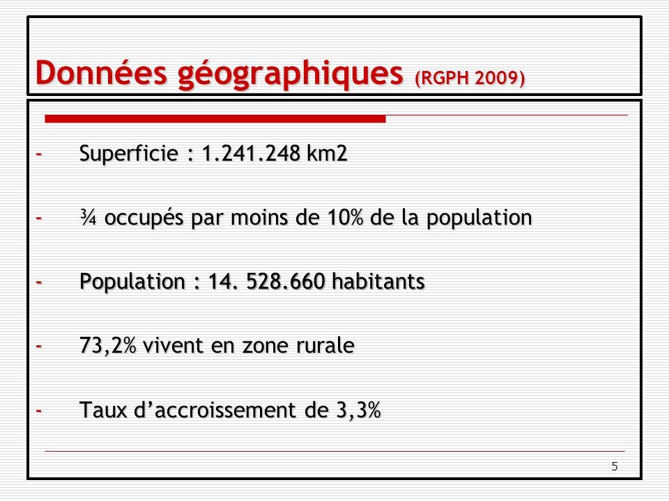 5 Données géographiques (RGPH 2009) -Superficie : 1.241.248 km2 -¾ occupés par moins de 10% de la population -Population : 14.
