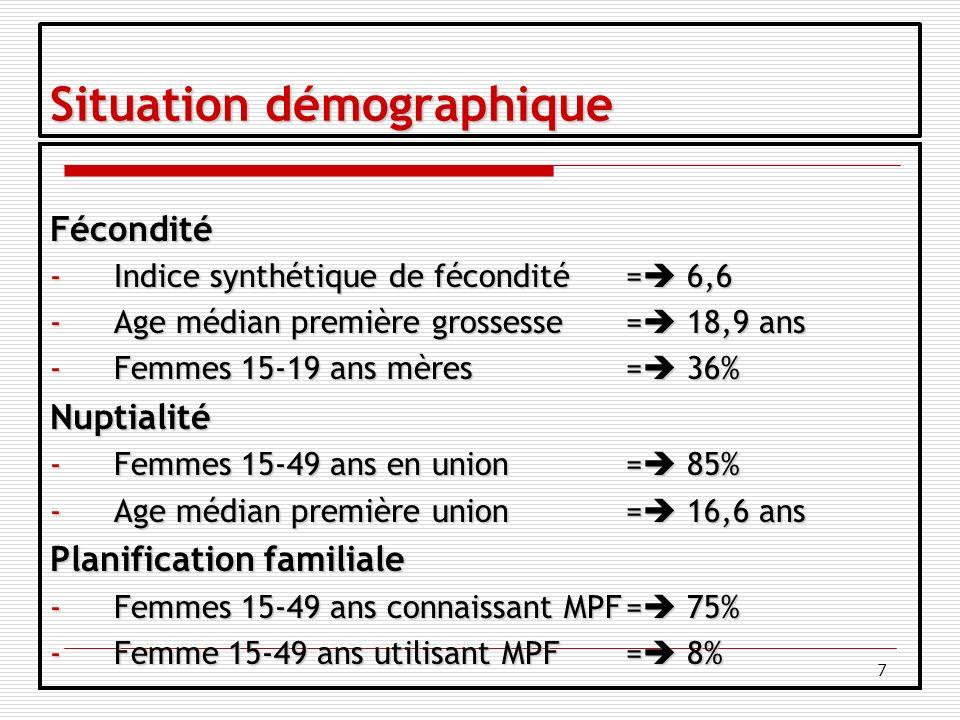 7 Situation démographique Fécondité -Indice synthétique de fécondité = 6,6 -Age médian première grossesse = 18,9 ans -Femmes 15-19 ans mères= 36% Nuptialité -Femmes 15-49 ans en union= 85% -Age médian première union = 16,6 ans Planification familiale -Femmes 15-49 ans connaissant MPF= 75% -Femme 15-49 ans utilisant MPF= 8%
