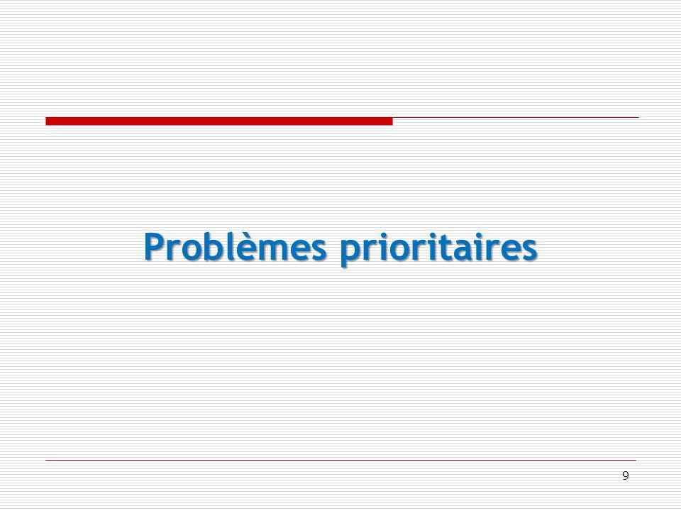 Problèmes prioritaires 9