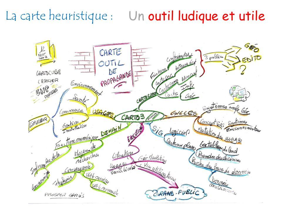Un outil ludique et utile La carte heuristique :