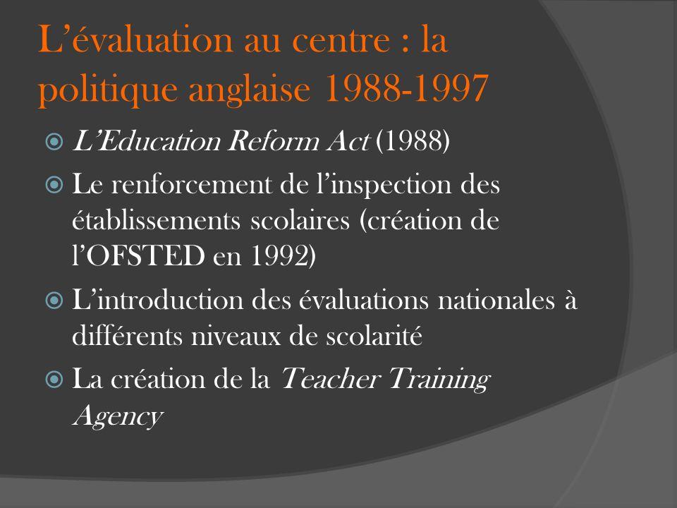 Lévaluation au centre : la politique anglaise 1988-1997 LEducation Reform Act (1988) Le renforcement de linspection des établissements scolaires (créa