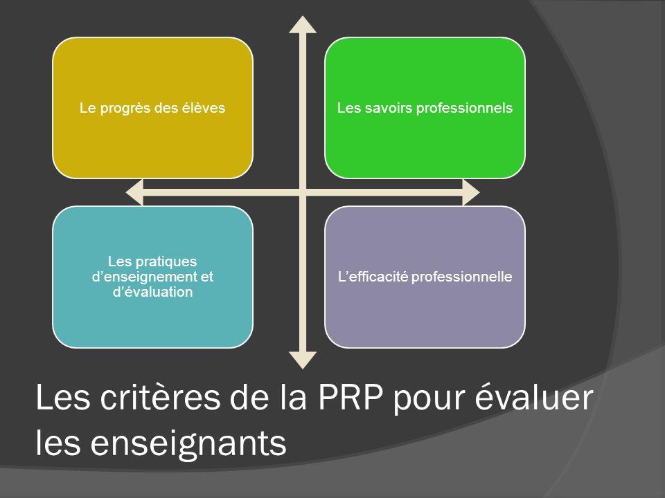 Les critères de la PRP pour évaluer les enseignants Le progrès des élèvesLes savoirs professionnels Les pratiques denseignement et dévaluation Leffica