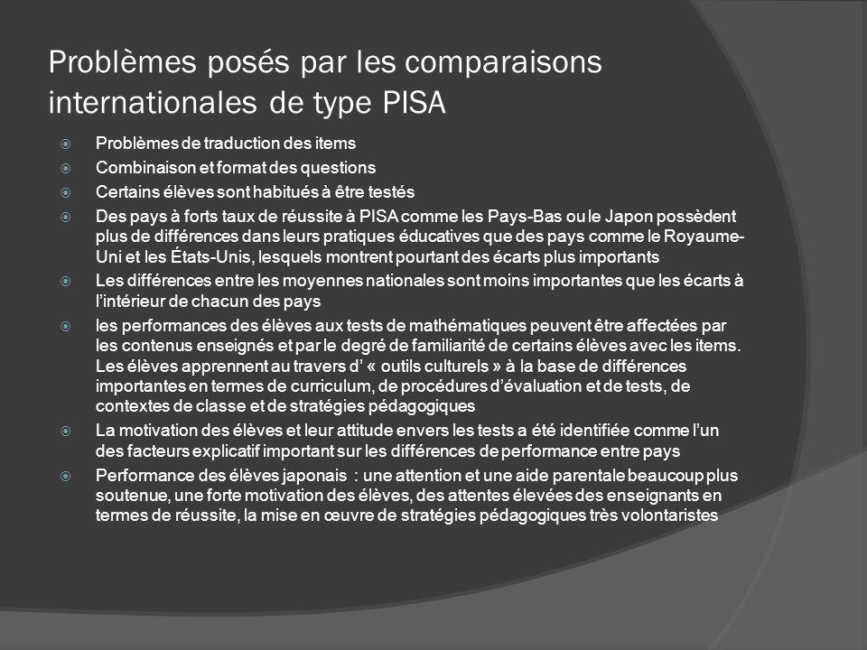 Problèmes posés par les comparaisons internationales de type PISA Problèmes de traduction des items Combinaison et format des questions Certains élève