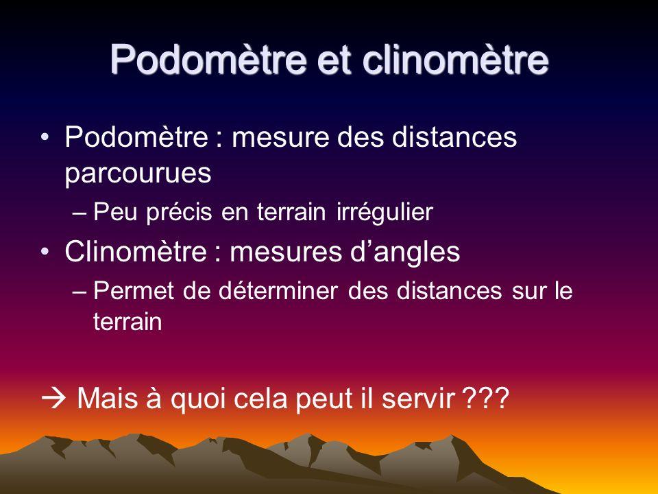 Podomètre et clinomètre Podomètre : mesure des distances parcourues –Peu précis en terrain irrégulier Clinomètre : mesures dangles –Permet de détermin