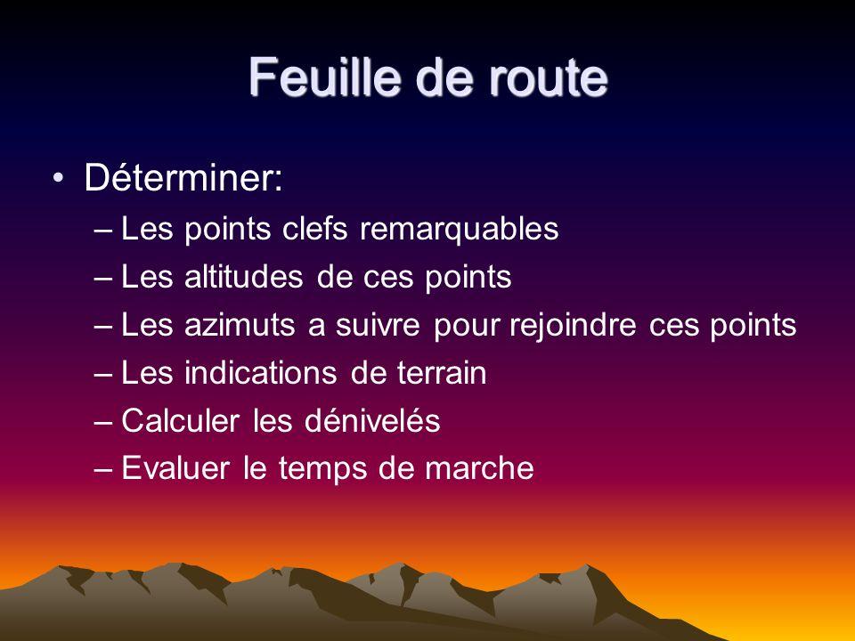 Feuille de route Déterminer: –Les points clefs remarquables –Les altitudes de ces points –Les azimuts a suivre pour rejoindre ces points –Les indicati