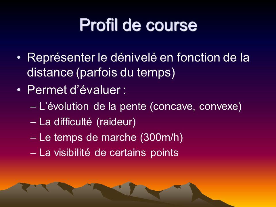 Profil de course Représenter le dénivelé en fonction de la distance (parfois du temps) Permet dévaluer : –Lévolution de la pente (concave, convexe) –L