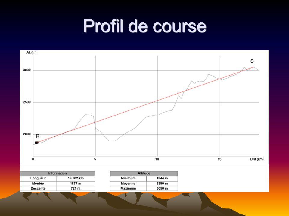 Profil de course