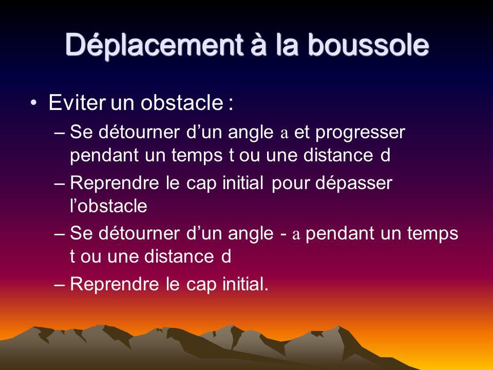 Eviter un obstacle : –Se détourner dun angle a et progresser pendant un temps t ou une distance d –Reprendre le cap initial pour dépasser lobstacle –S