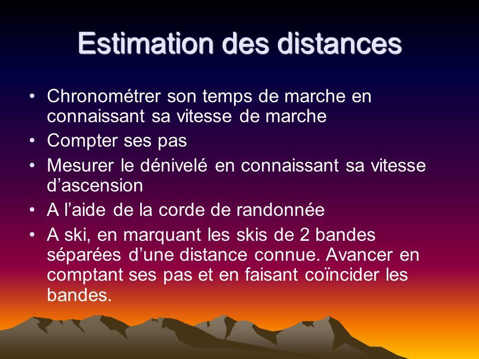 Estimation des distances Chronométrer son temps de marche en connaissant sa vitesse de marche Compter ses pas Mesurer le dénivelé en connaissant sa vi