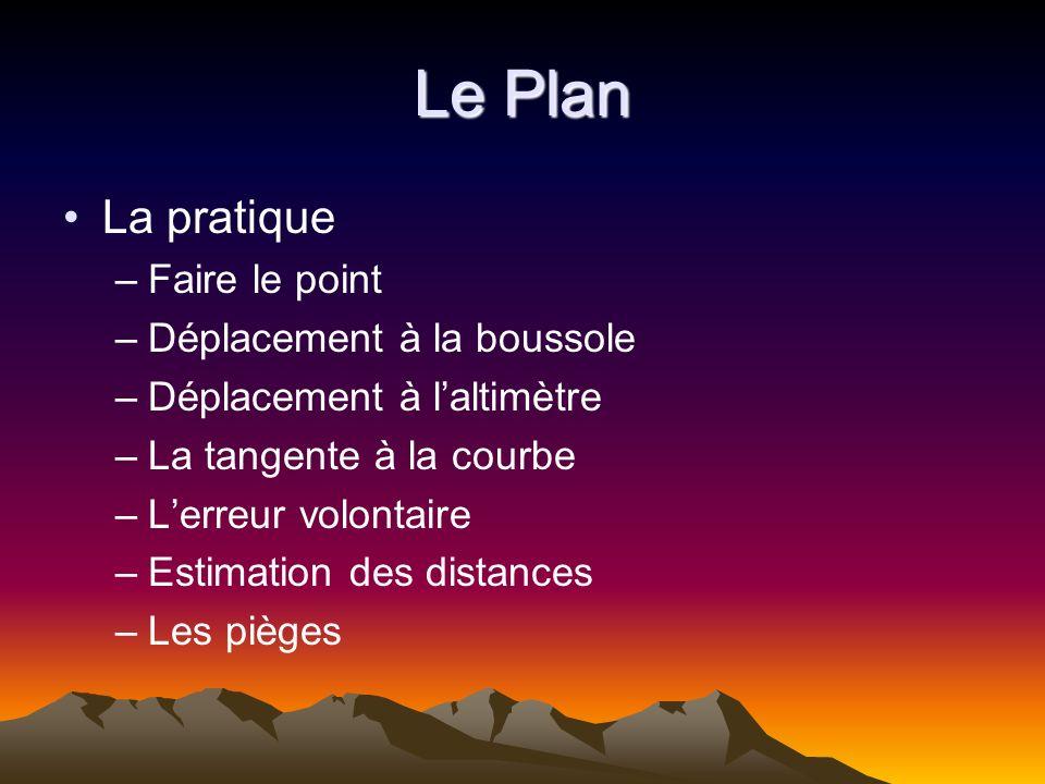 Le Plan La pratique –Faire le point –Déplacement à la boussole –Déplacement à laltimètre –La tangente à la courbe –Lerreur volontaire –Estimation des