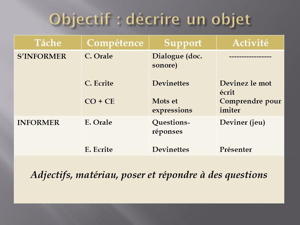 TâcheCompétenceSupportActivité SINFORMERC. Orale C. Ecrite CO + CE Dialogue (doc. sonore) Devinettes Mots et expressions ----------------- Devinez le