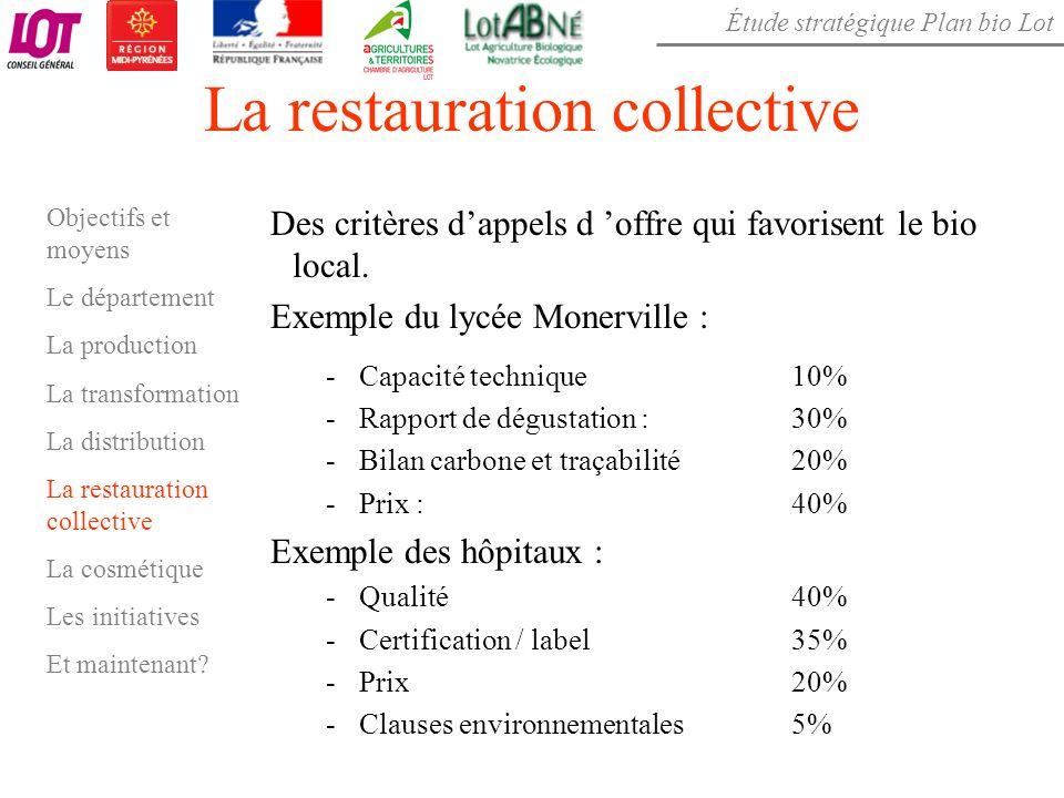 Étude stratégique Plan bio Lot La restauration collective Des critères dappels d offre qui favorisent le bio local. Exemple du lycée Monerville : -Cap