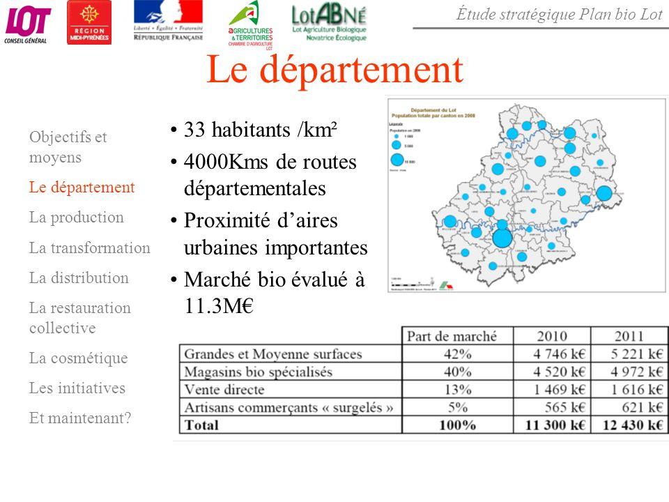 Étude stratégique Plan bio Lot Le département 33 habitants /km² 4000Kms de routes départementales Proximité daires urbaines importantes Marché bio éva