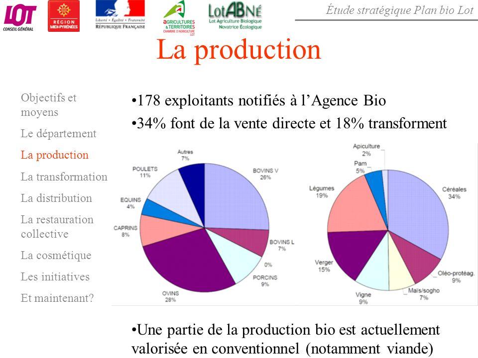Étude stratégique Plan bio Lot La production 178 exploitants notifiés à lAgence Bio 34% font de la vente directe et 18% transforment Une partie de la