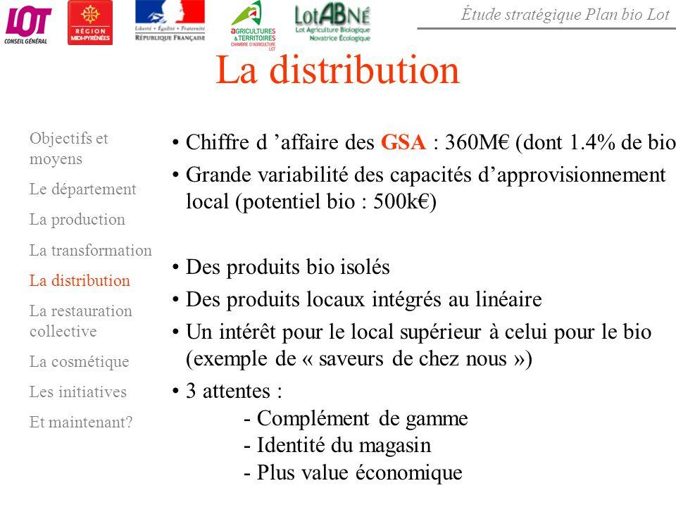 Étude stratégique Plan bio Lot La distribution Chiffre d affaire des GSA : 360M (dont 1.4% de bio) Grande variabilité des capacités dapprovisionnement