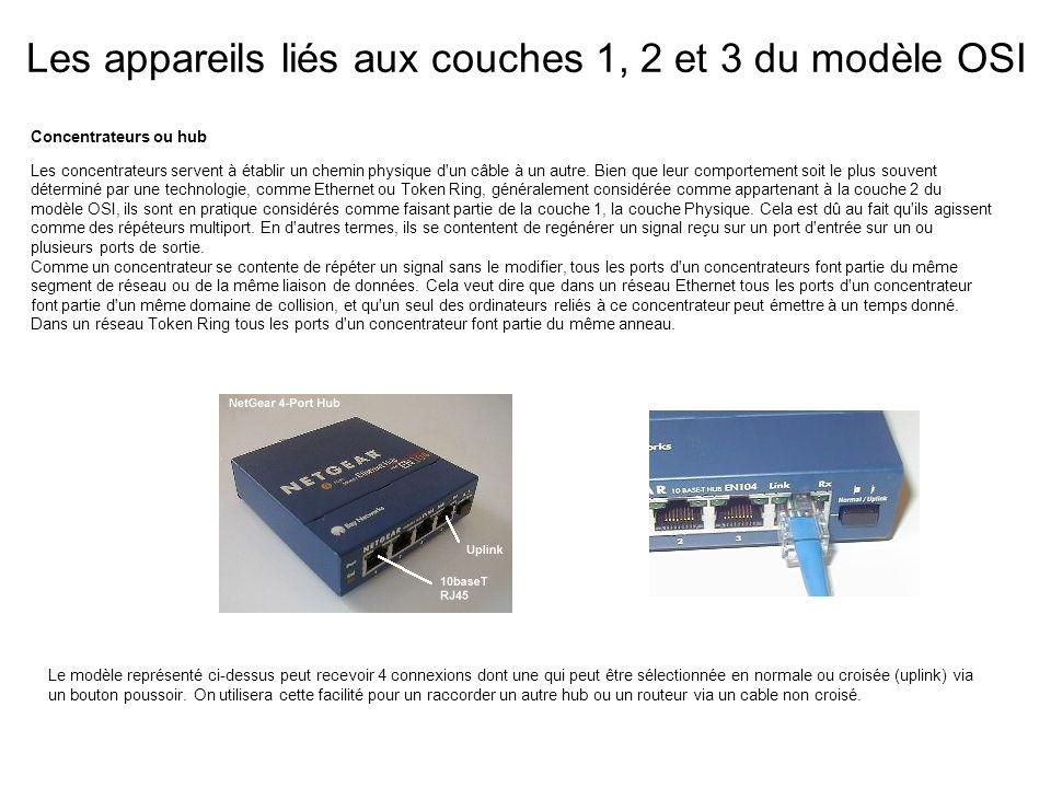 Les appareils liés aux couches 1, 2 et 3 du modèle OSI Concentrateurs ou hub Les concentrateurs servent à établir un chemin physique d un câble à un autre.