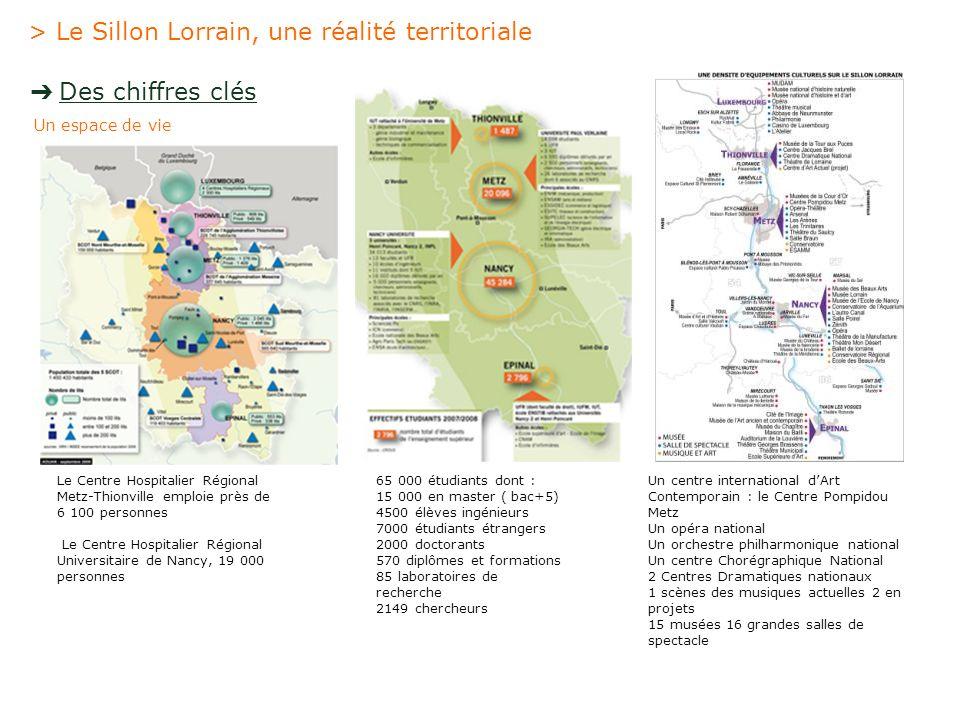 Des chiffres clés > Le Sillon Lorrain, quelques repères Une économie dynamique 465 000 emplois sur lensemble du Sillon Lorrain, soit plus de la moitié des emplois lorrains.