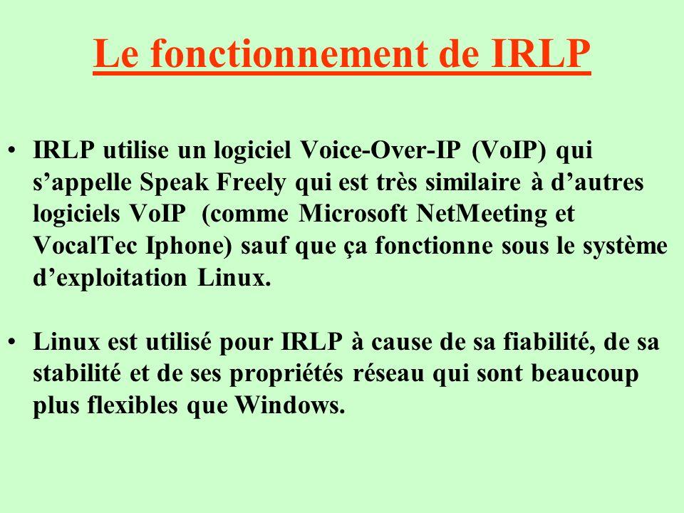 Le fonctionnement de IRLP IRLP utilise un logiciel Voice-Over-IP (VoIP) qui sappelle Speak Freely qui est très similaire à dautres logiciels VoIP (com