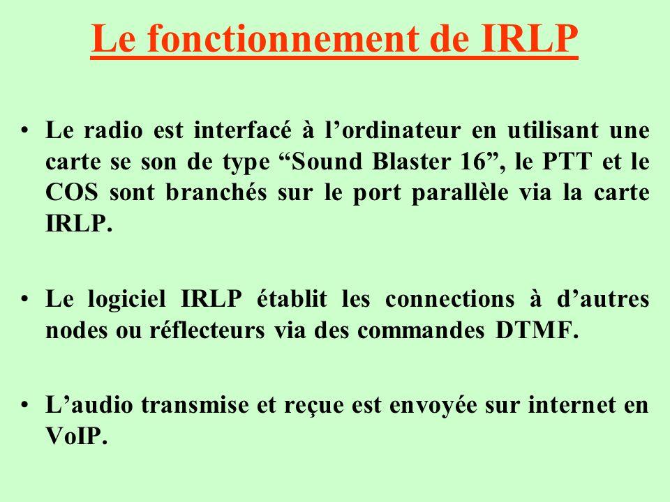 Le fonctionnement de IRLP Le radio est interfacé à lordinateur en utilisant une carte se son de type Sound Blaster 16, le PTT et le COS sont branchés