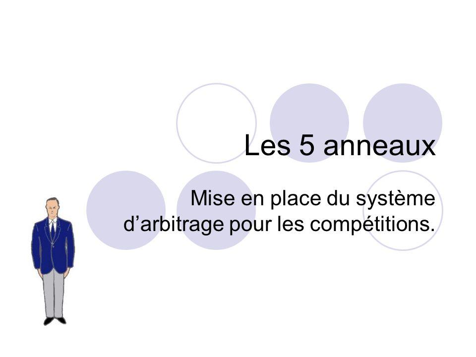 Les 5 anneaux Mise en place du système darbitrage pour les compétitions.
