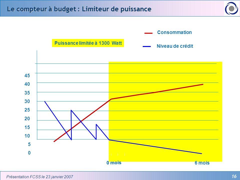 16 Présentation FCSS le 23 janvier 2007 Le compteur à budget : Limiteur de puissance 0 5 10 15 20 25 30 35 40 45 0 mois 6 mois Consommation Niveau de
