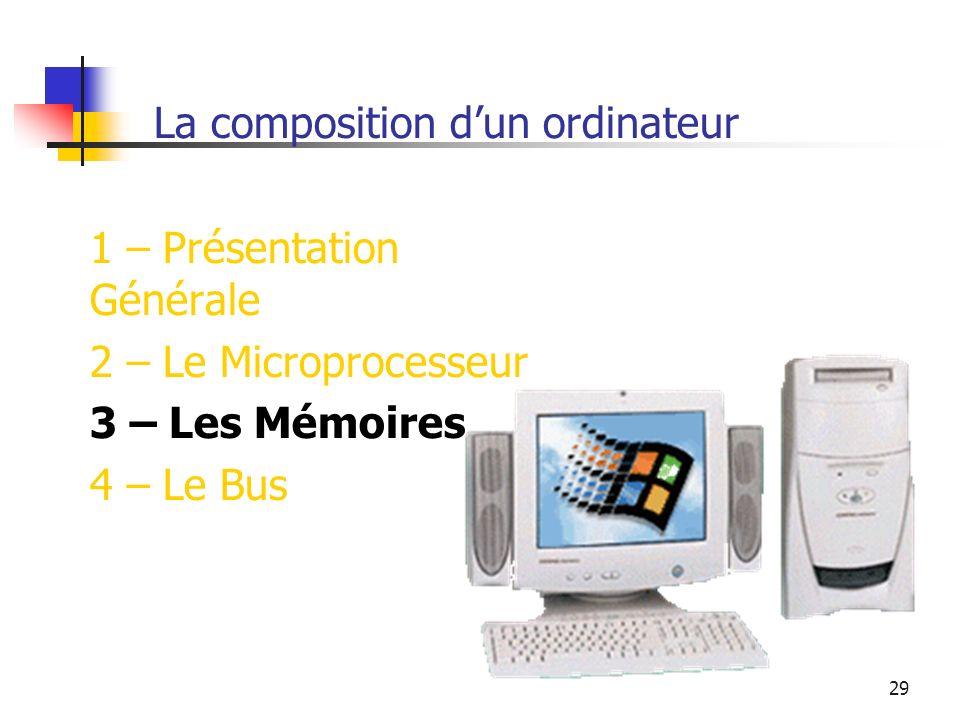 29 La composition dun ordinateur 1 – Présentation Générale 2 – Le Microprocesseur 3 – Les Mémoires 4 – Le Bus