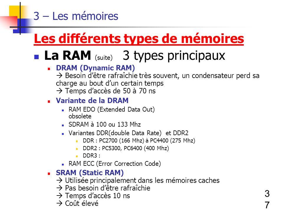 37 3 – Les mémoires Les différents types de mémoires La RAM (suite) 3 types principaux DRAM (Dynamic RAM) Besoin dêtre rafraîchie très souvent, un condensateur perd sa charge au bout dun certain temps Temps daccès de 50 à 70 ns Variante de la DRAM RAM EDO (Extended Data Out) obsolete SDRAM à 100 ou 133 Mhz Variantes DDR(double Data Rate) et DDR2 DDR : PC2700 (166 Mhz) à PC4400 (275 Mhz) DDR2 : PC5300, PC6400 (400 Mhz) DDR3 : RAM ECC (Error Correction Code) SRAM (Static RAM) Utilisée principalement dans les mémoires caches Pas besoin dêtre rafraîchie Temps daccès 10 ns Coût élevé